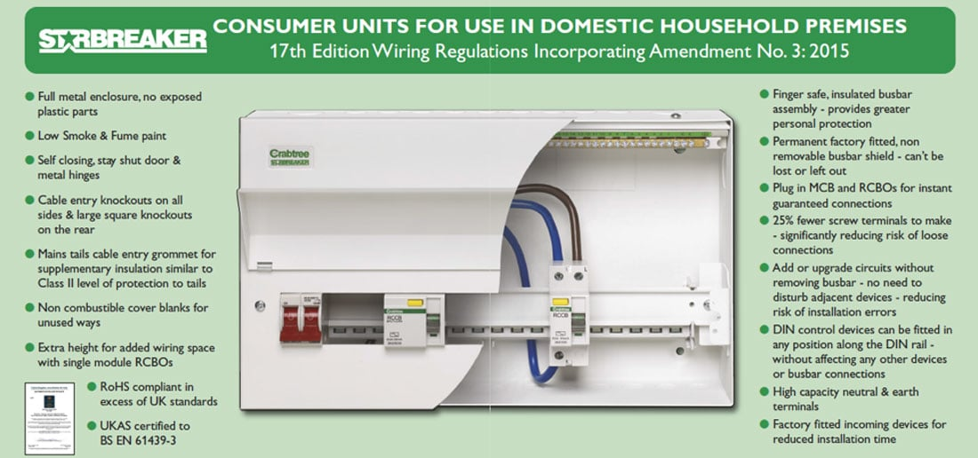 17th edition amendment 3 consumer unit